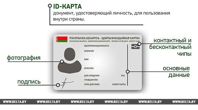Прорабатывается возможность использования белорусами ID-карт для поездок за границу